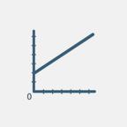 povecava-cetanski-broj
